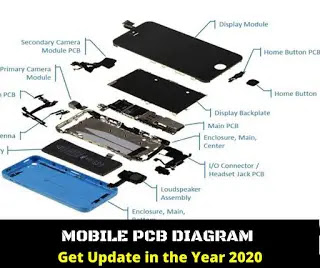android mobile parts name with picture