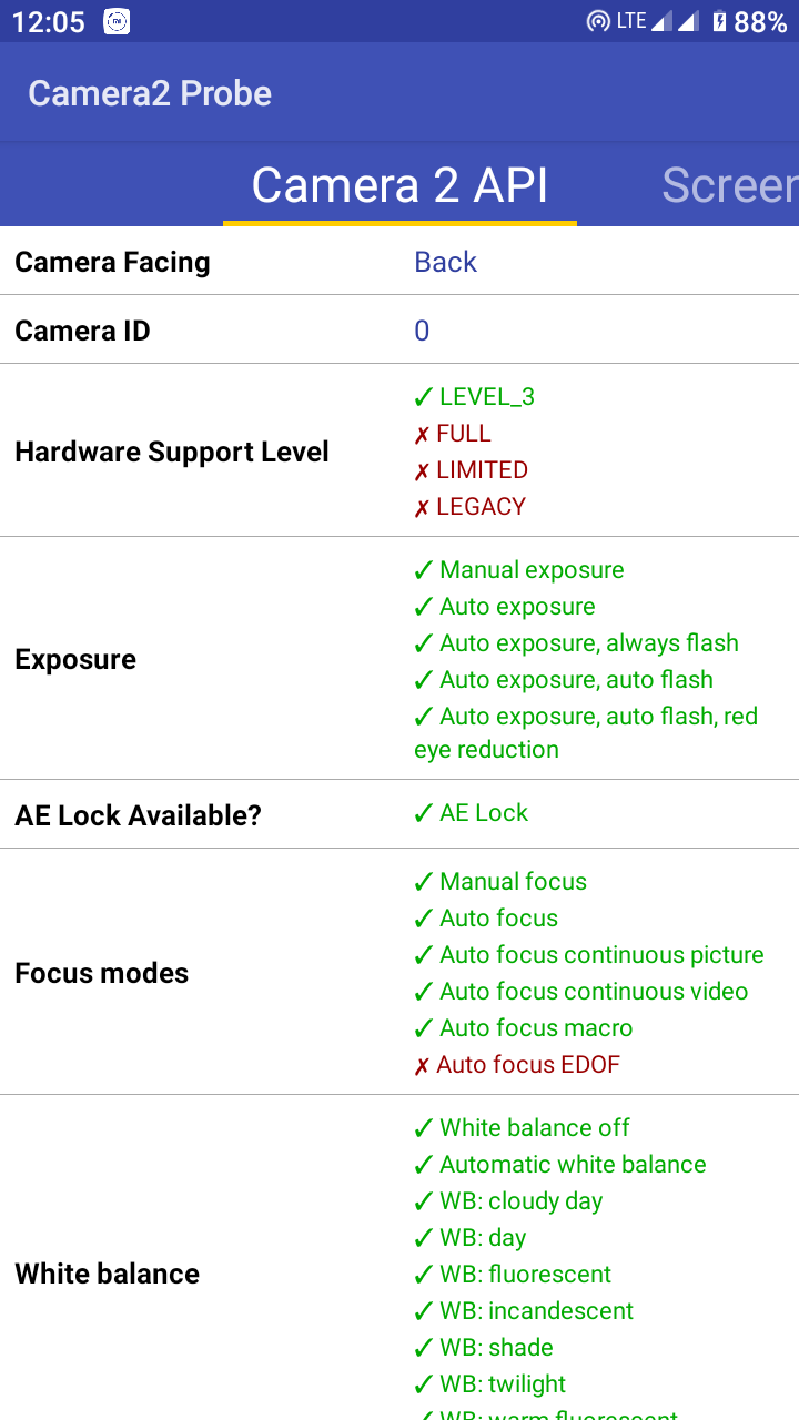 Which is the Best Camera Application Out There in 2019?