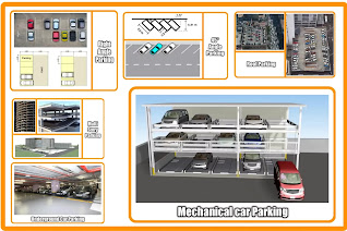 Types of Parking And How To carry Out Parking Study In Traffic Engineering ?