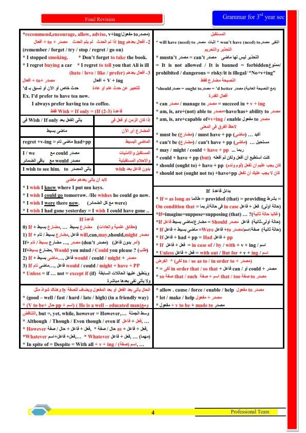 أهم قواعد اللغة الانجليزية للثانوية العامة بشكل مختلف 4