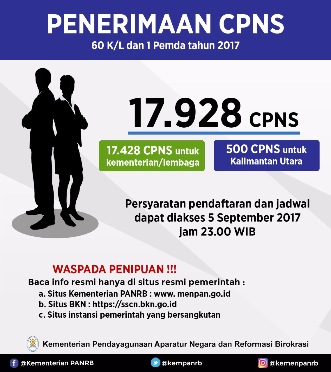 Resmi Pemerintah Pusat Membuka Lowongan Kerja CPNS Tahap II tahun 2017 b1fc327f78