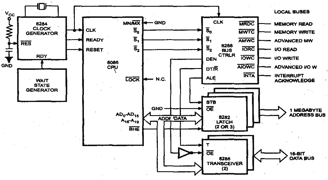 8085 Microprocessor Pin Diagram Free Wiring Diagram For You