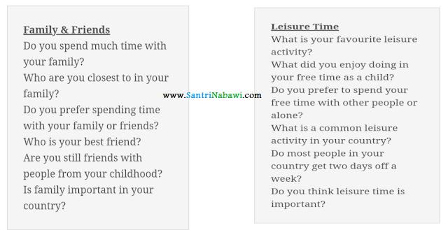 Topik Speaking tentang Family & Friends dan Leisure Time
