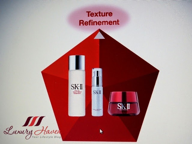 skii anti ageing skincare beauty regimen