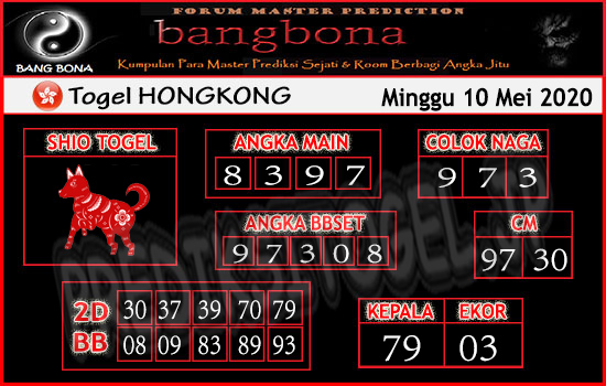 Prediksi Togel Hongkong Minggu 10 Mei 2020 - Prediksi Bang Bona HK