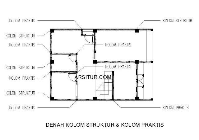 Denah letak letak kolom struktur & kolom praktis