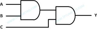 Three Input AND IC Gates