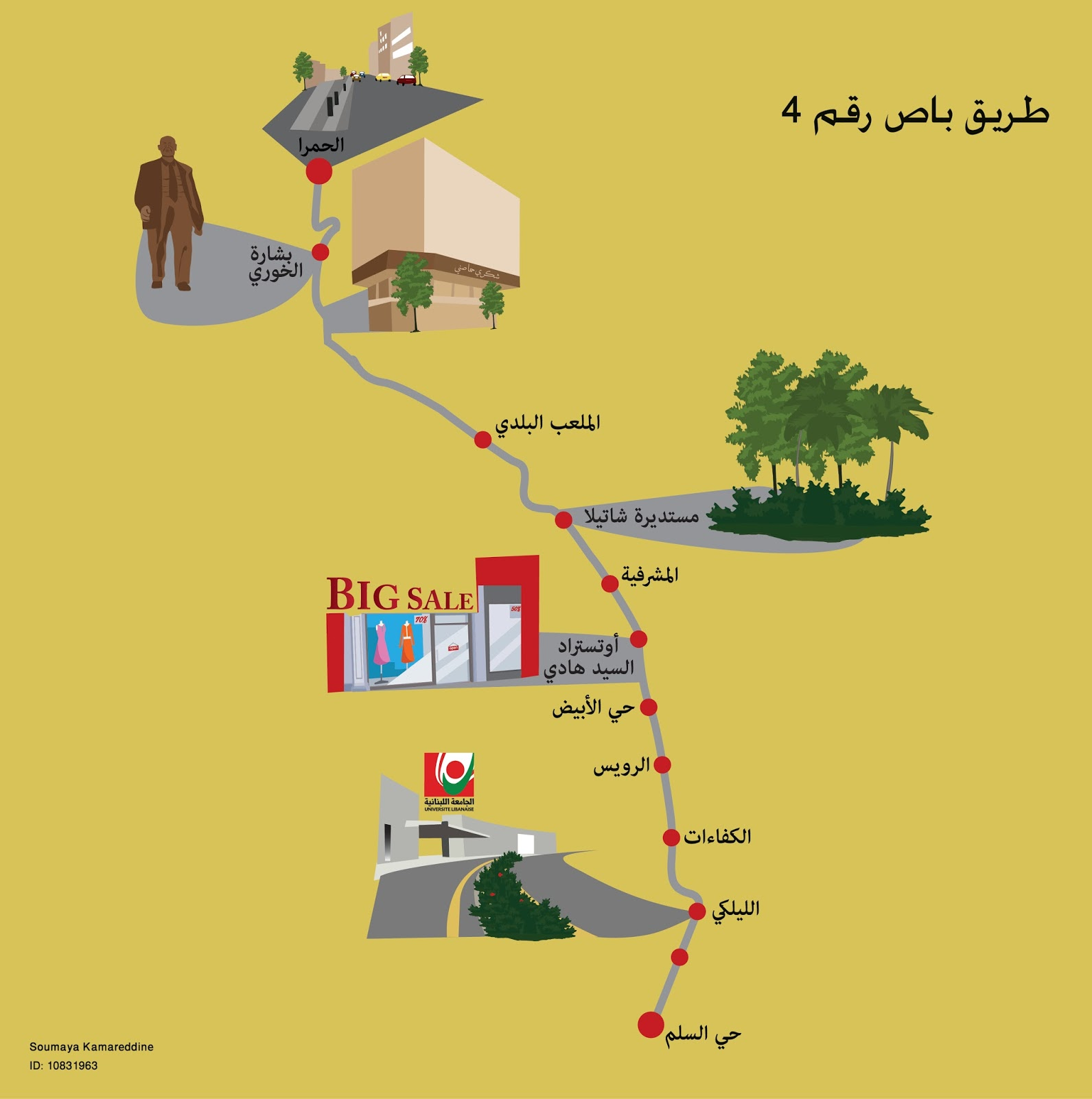 bus map project lebanon Somaya Kamareddine