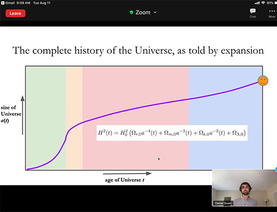 History of the universe and one equation (Source: Daniel Gruen, SLAC SSI 2020 Presentation)