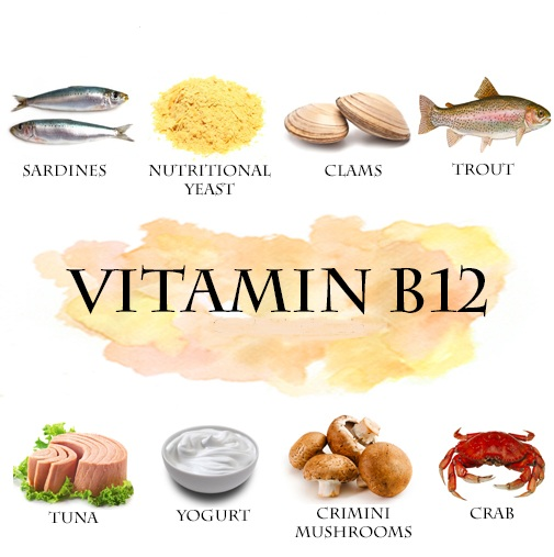 Vitamin b complex to boost energy levels natural fitness tips vitaminb12richfoodsg workwithnaturefo