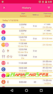 Breastfeeding tracker, pump log and baby diary Pro Apk MafiaPaidApps