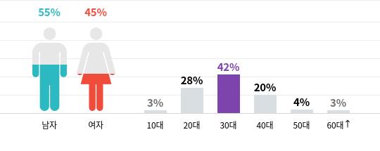 Netizenler, Kim Nayoung ve Yang Dail'in şarkısının Melon'da IU ve Frozen 2 şarkılarını geçmesini şüpheli buldu