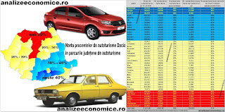 Topul județelor după numărul de rable Dacia