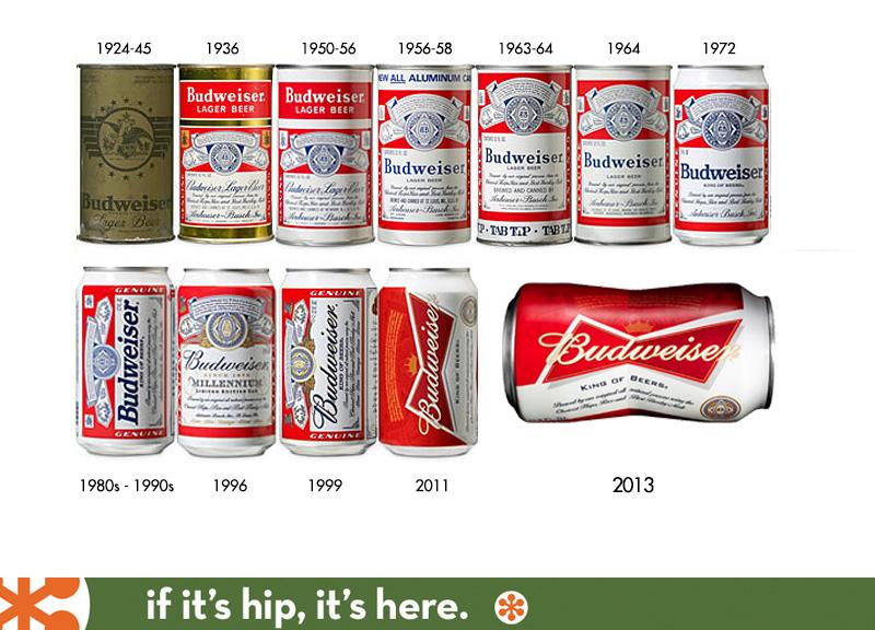 Budweiser Can Chrononology