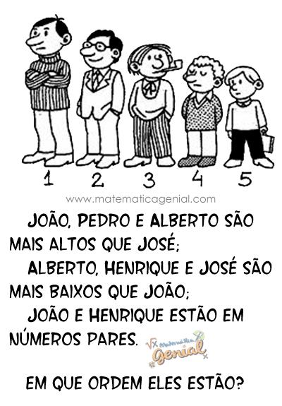 Raciocínio lógico: João, Pedro e Alberto são mais altos que José...