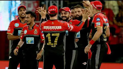 RCB for IPL 2020