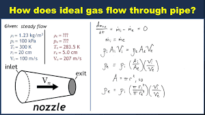 CHE 241: Flow of an Ideal Gas (PDF)