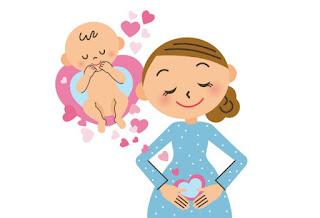 Gerakan Baby Dalam Kandungan
