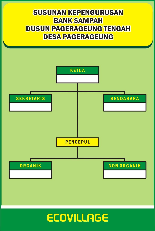 Download Contoh Spanduk Bank Sampah Cdr Karyaku