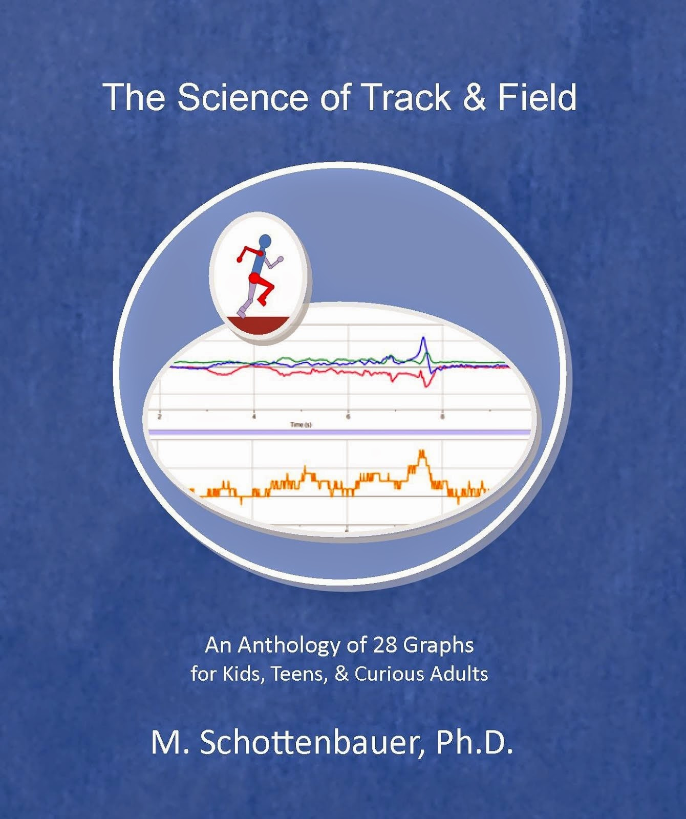 Anthology of Graphs