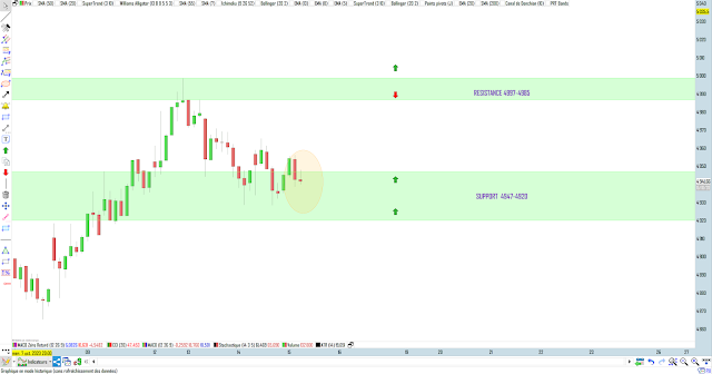 trading cac40 15/10/20