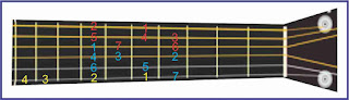 gambar solmisasi a pada gitar