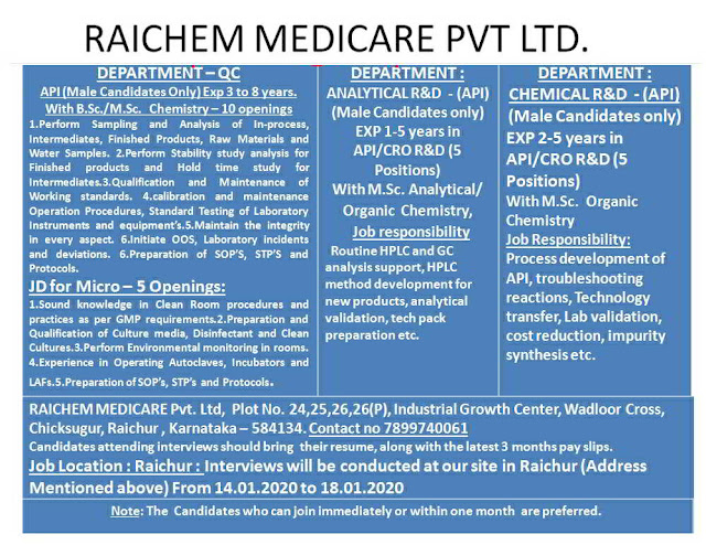 Raichem Medicare - Walk-in interview for multiple positions on 17th & 18th Jan' 2020