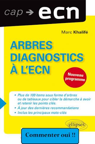 Arbres diagnostics à l'ECN .pdf