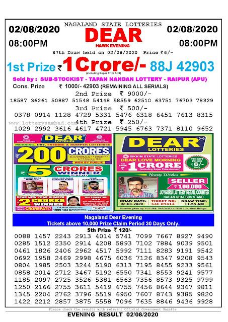 Nagaland State Lotteries 02-08-2020 Lottery Sambad Result 800 PM