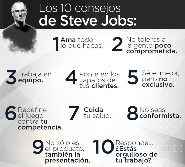 ba3f2899c01 Nahun Frett: Los 10 mejores consejos de Steve Jobs