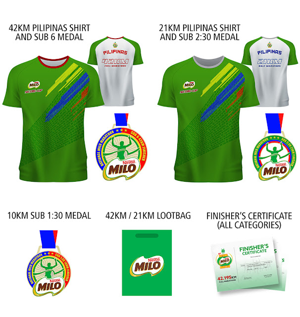 43rd National Milo Marathon Entitlements Distances and Cut-off times