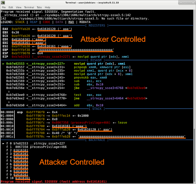 nipper-ng crash with attacker controlled stack and registers annotated in bright orange