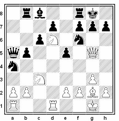 Posición de la partida de ajedrez José Raúl Capablanca - Joaquín Torres Caravaca (Torneo Internacional de Barcelona, 1929)
