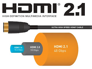 HDMI cable showing gbps