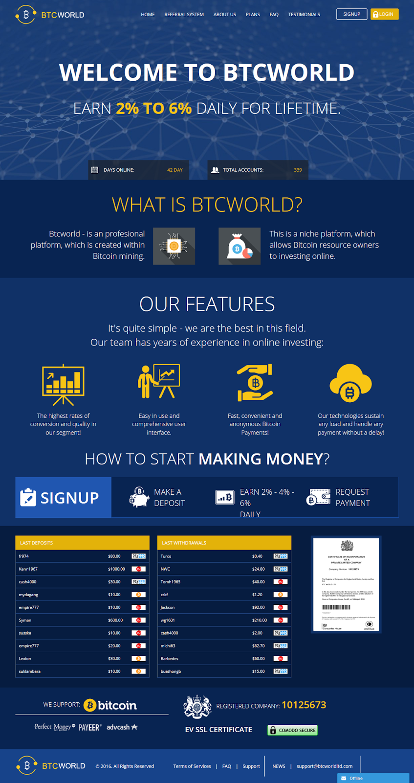 BTC World Limited HYIP Website Designed By Buy Hyip Web