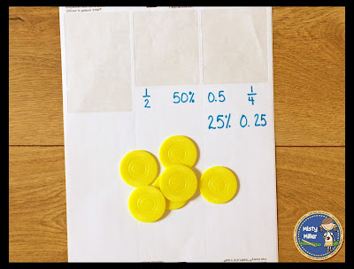 Repurpose old poker chips or water bottle caps into a math matching game. You can use a variety of math skills including converting fractions, decimals, and percents. Perfect for your math centers and engaging your students.