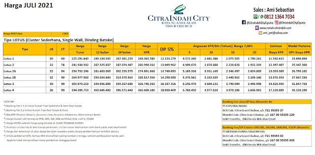 Harga LOTUS Citra Indah City per Juli 2021