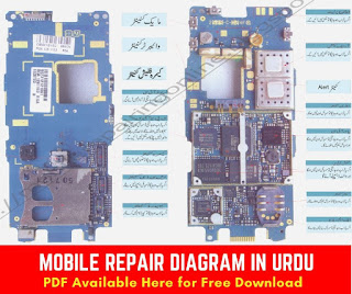 Mobile Repair Diagram in Urdu Hindi is now free to download