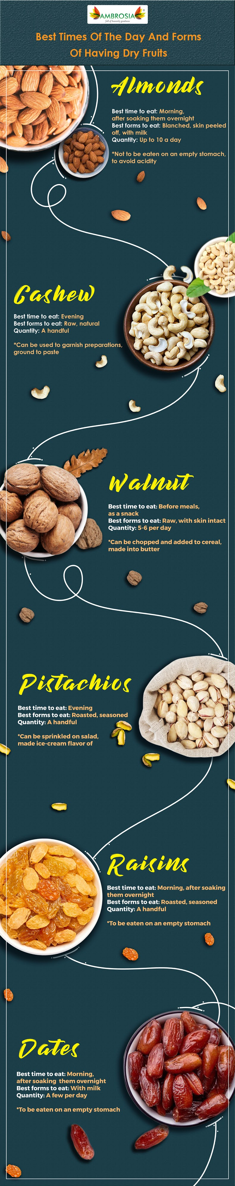 Best Times of the Day and Forms of Having Dry Fruits #infographic  #Dry Fruits #infographics #Health #Nuts