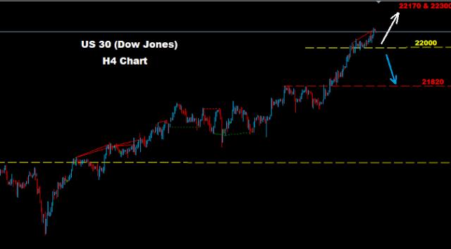 Dow Jones 2017-08-09
