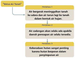 kunci jawaban tematik halaman 55