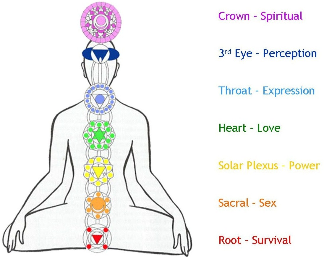 Discover Chi Energy