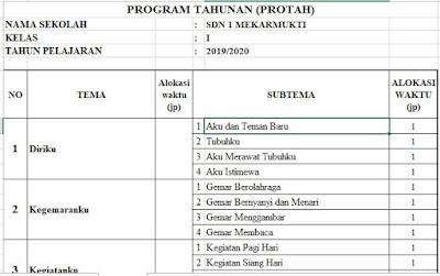 Program Tahunan K13 Kelas 1 SD Tahun Aajaran 2019/2020, http://www.librarypendidikan.com/