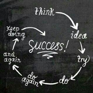success image for whatsapp profile picture