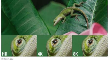 Difference between HD, 4K and 8K