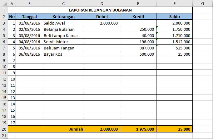 Cara Membuat Laporan Keuangan Sederhana Di Excel Dua Rupa