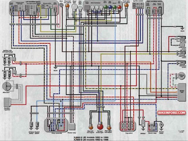 Yamaha XJ600S Diversion Wiring diagram