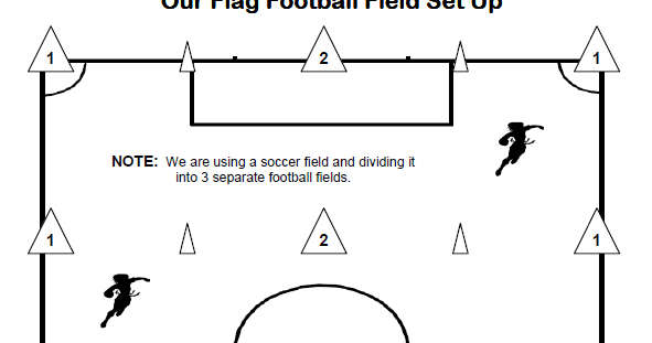 Mr Suarezs Physical Education Blog Our Flag Football Field Set Up
