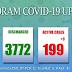 Mizoram records 9 fresh COVID-19 cases, total cases near 4000-mark