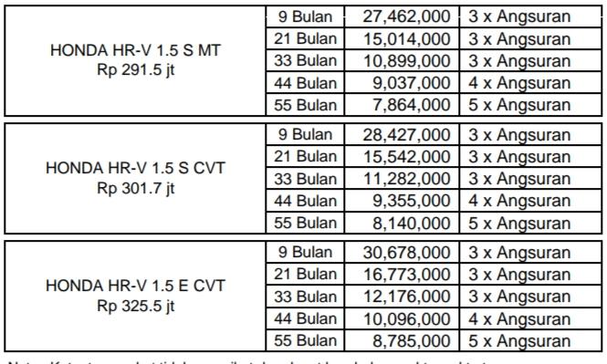 Promo Honda Hr-v Paket kredit Terbaik Tanpa DP Dan OTR